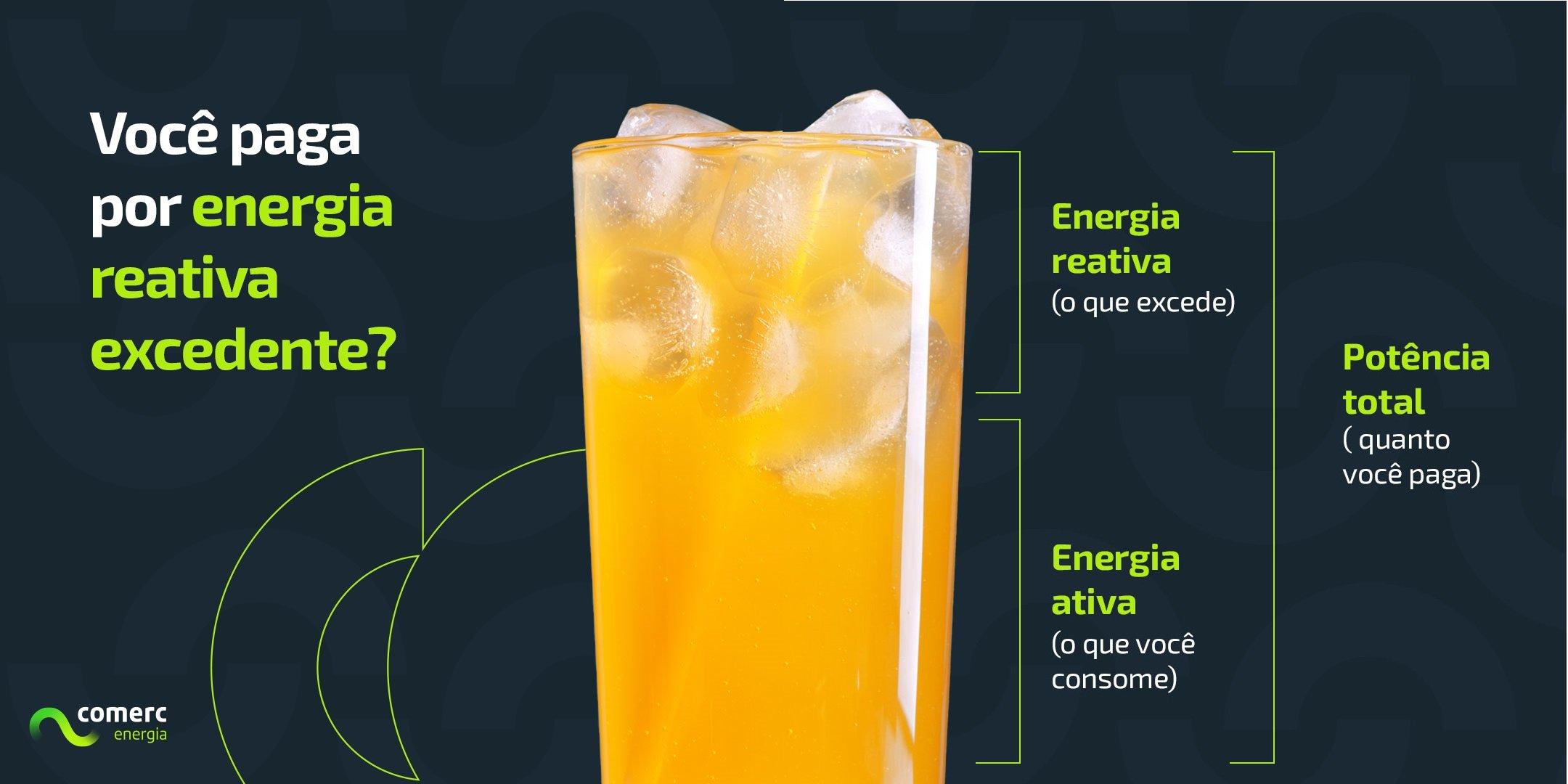 Post_Comerc_Energia-Reativa