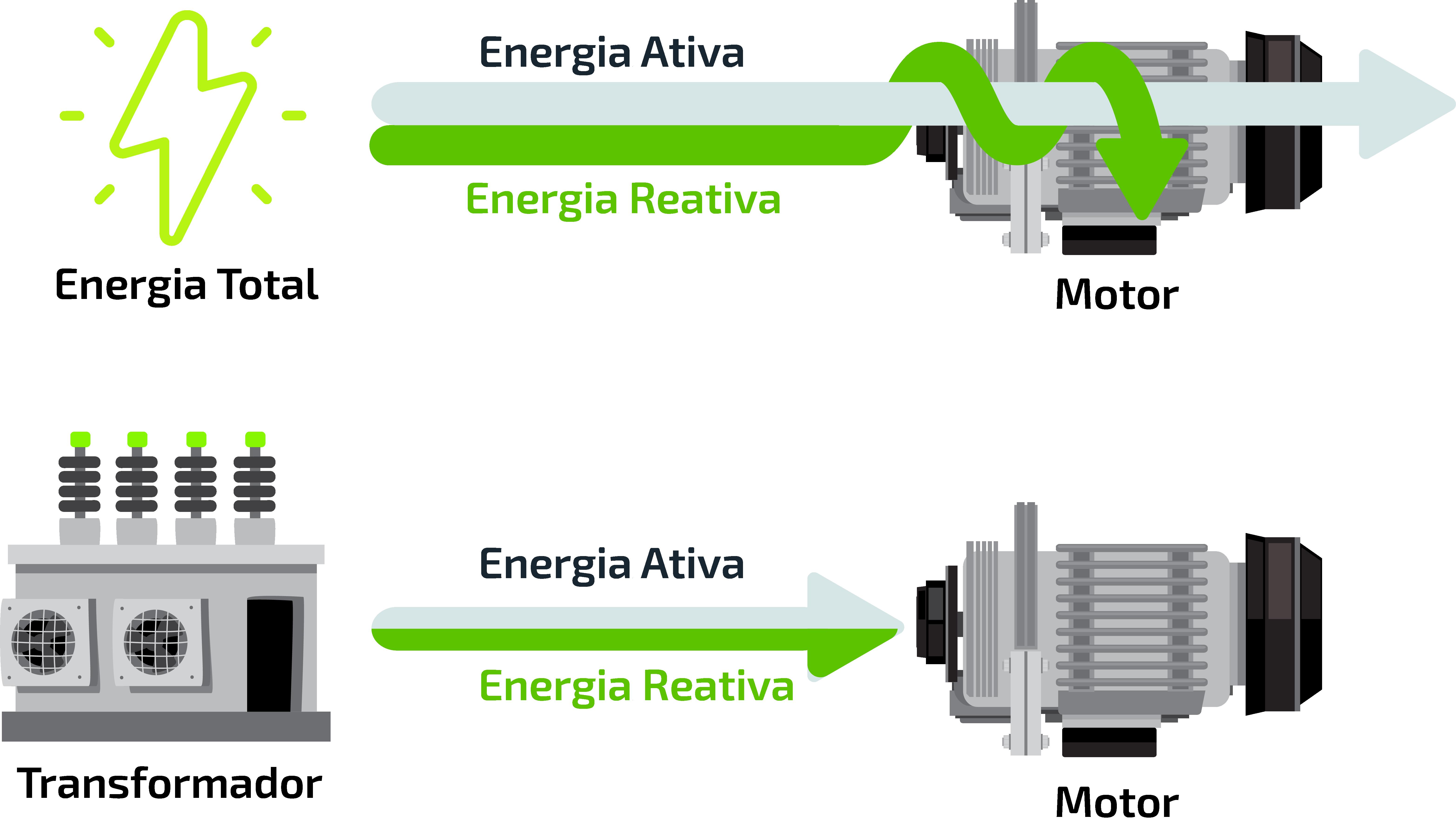 energia-comerc